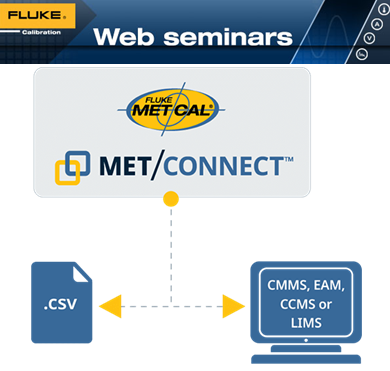 Software User Group Webinar: MET/CONNECT™ and Cubyt     -  April 7 11:00 am